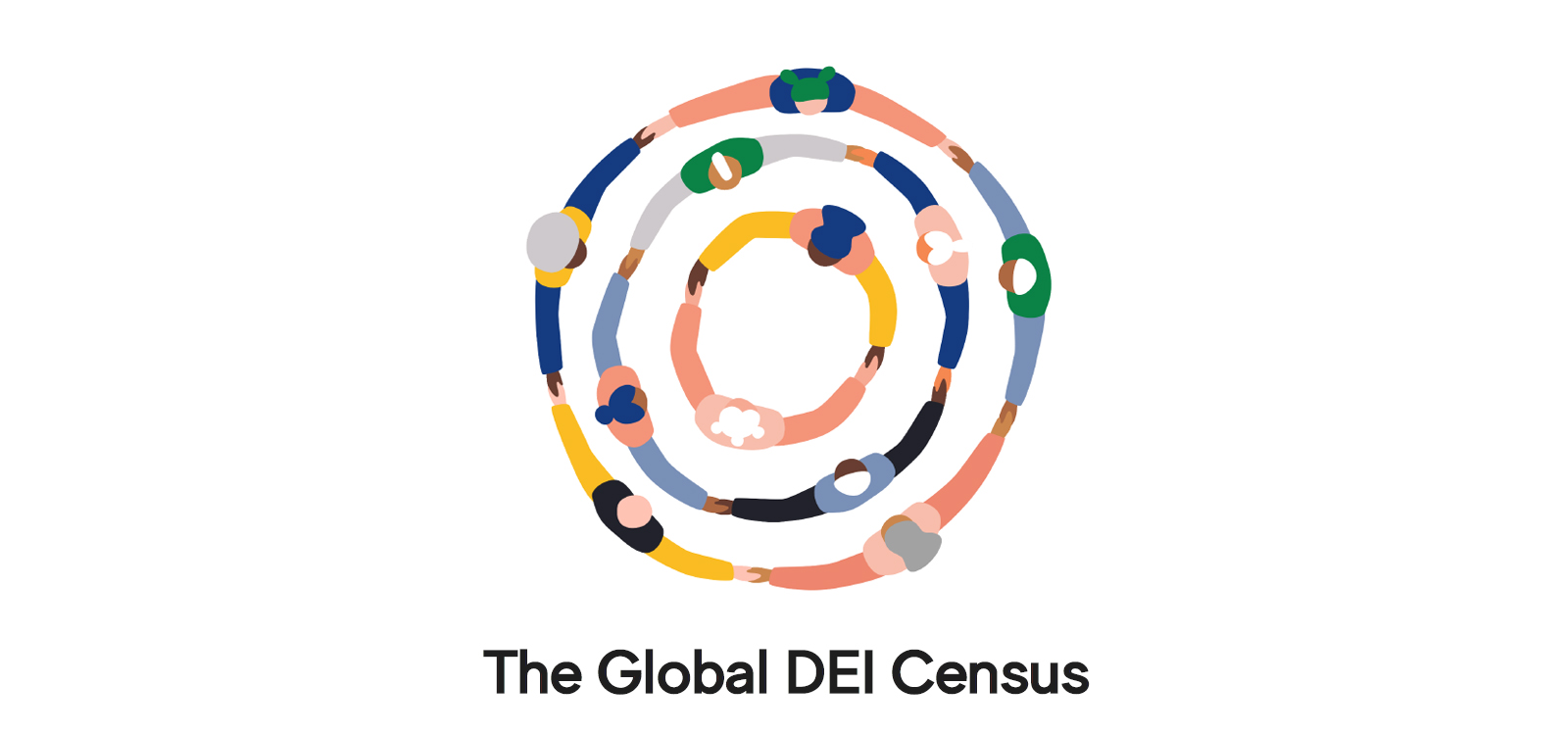 The Global DEI Census