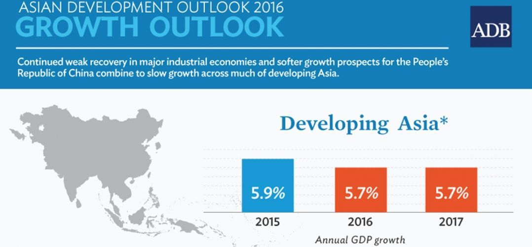 Development and Growth: India is growing, but is it developing?
